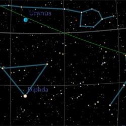 sterrenhemel 50 jaar origineel cadeau